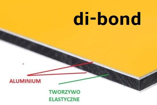 Dibond to materiał z którego najczęściej wykonujemy kasetony i szyldy.